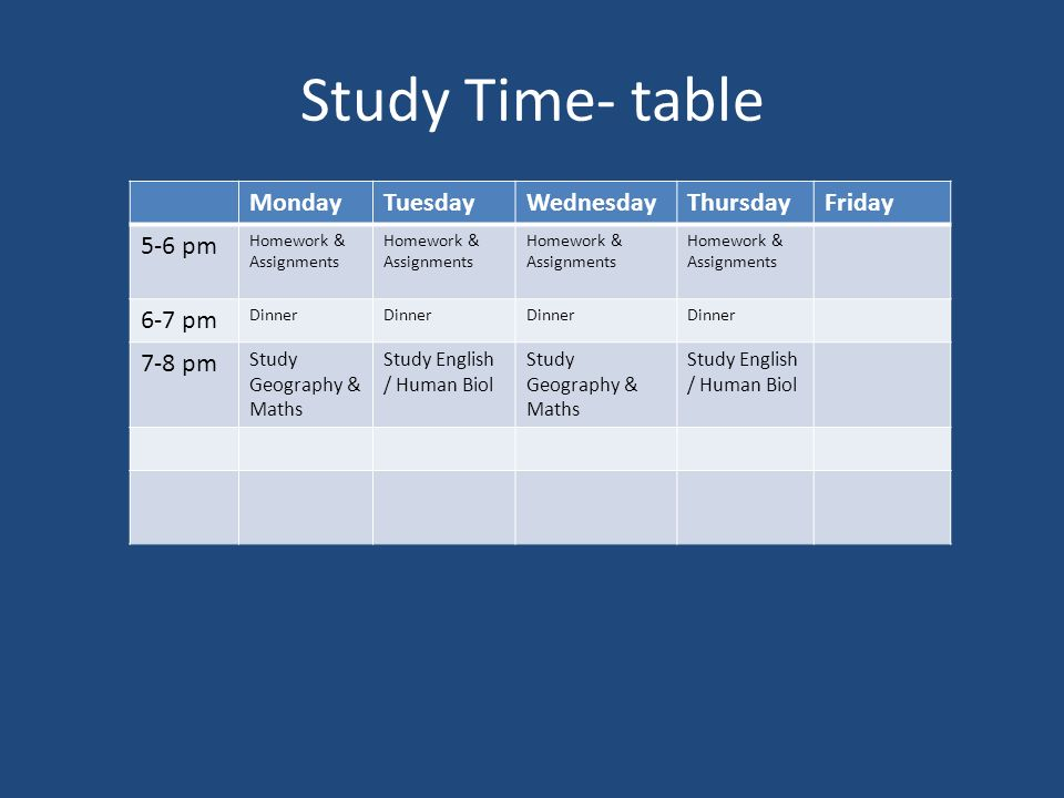 Study Time- table MondayTuesdayWednesdayThursdayFriday 5-6 pm Homework & Assignments 6-7 pm Dinner 7-8 pm Study Geography & Maths Study English / Human Biol Study Geography & Maths Study English / Human Biol