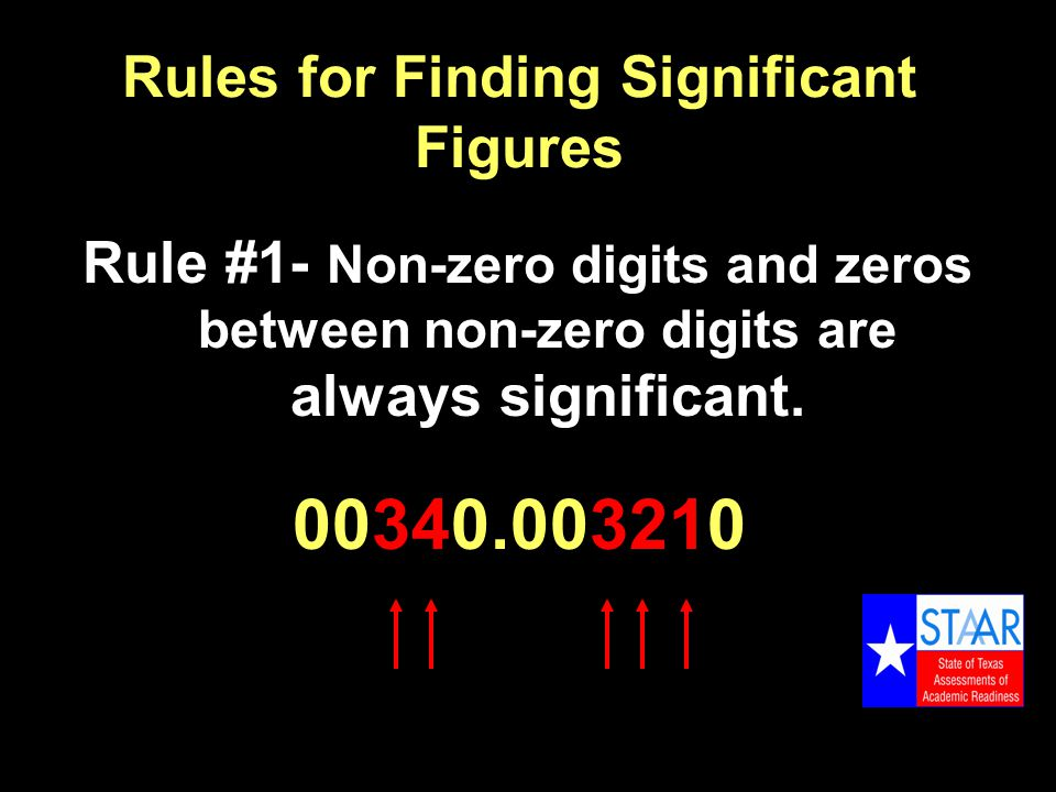 Rules for Finding Significant Figures Rule #1- Non-zero digits and zeros between non-zero digits are always significant.
