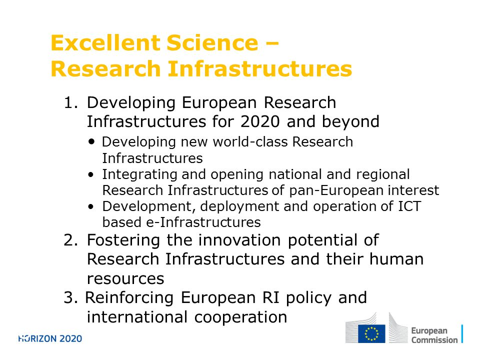 Excellent Science – Research Infrastructures Horizon