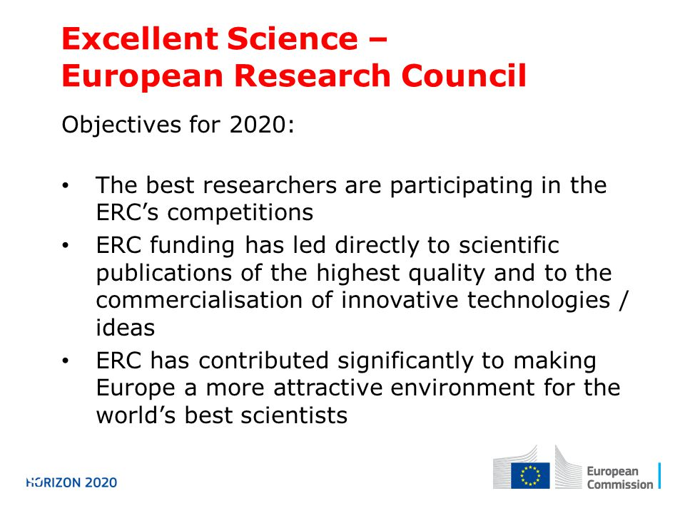 Excellent Science – European Research Council Horizon 2020 Objectives for 2020: The best researchers are participating in the ERC's competitions ERC funding has led directly to scientific publications of the highest quality and to the commercialisation of innovative technologies / ideas ERC has contributed significantly to making Europe a more attractive environment for the world's best scientists
