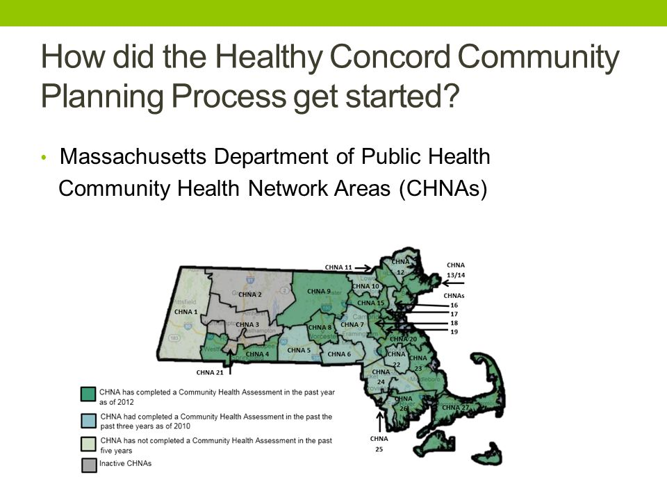 How did the Healthy Concord Community Planning Process get started.
