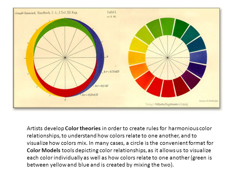 Brief History Of Color Theories The Color Wheel Artists Develop