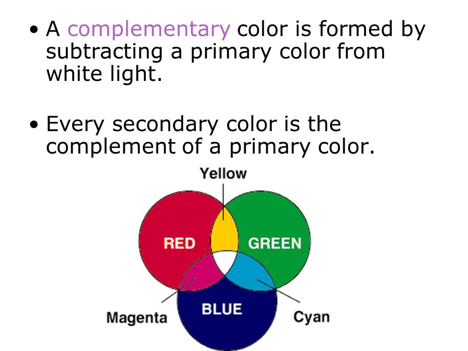 A complementary color is formed by subtracting a primary color from white light.