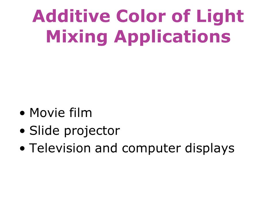 Additive Color of Light Mixing Applications Movie film Slide projector Television and computer displays