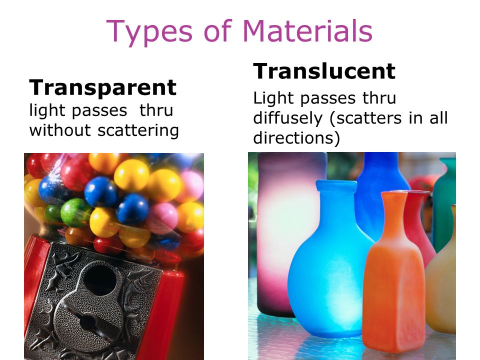 Types of Materials Transparent light passes thru without scattering Translucent Light passes thru diffusely (scatters in all directions)
