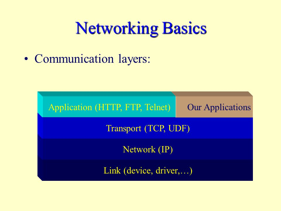Networking Basics Communication layers: Link (device, driver,…) Network (IP) Transport (TCP, UDF) Our ApplicationsApplication (HTTP, FTP, Telnet)