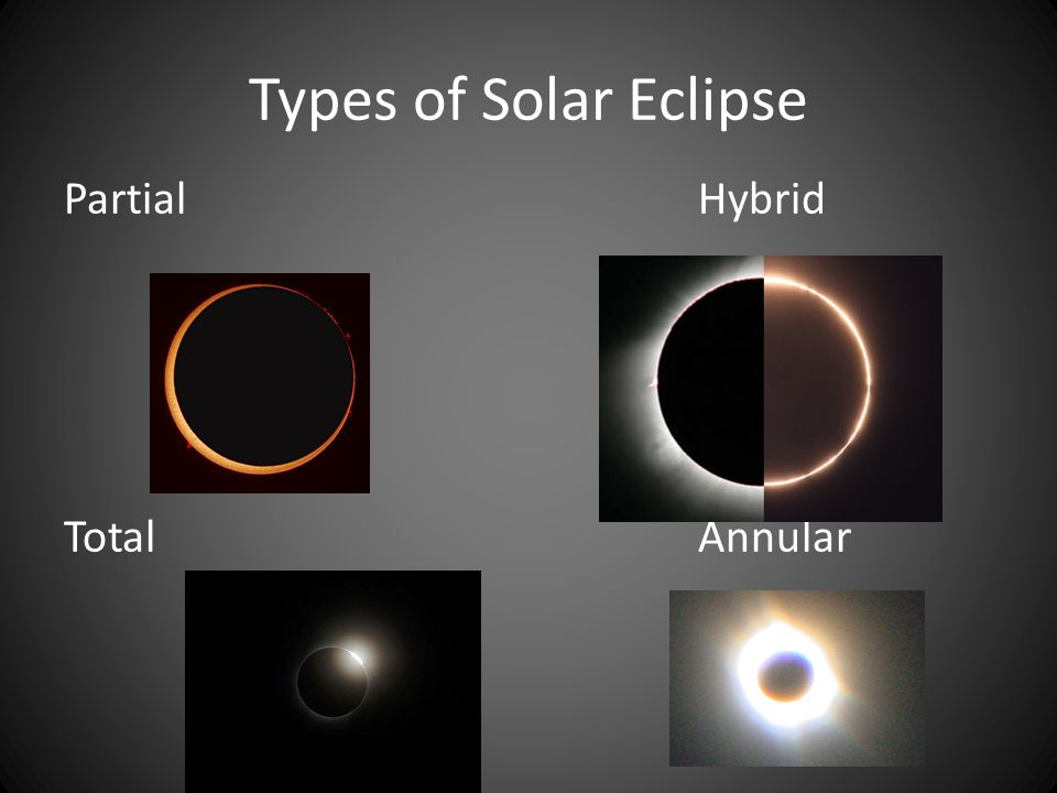 Image result for partial solar eclipse clipart