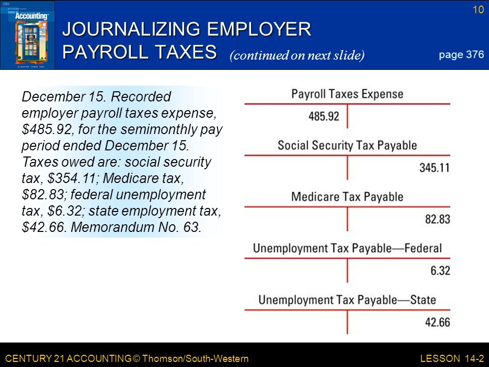 CENTURY 21 ACCOUNTING © Thomson/South-Western 10 LESSON 14-2 JOURNALIZING EMPLOYER PAYROLL TAXES page 376 December 15.
