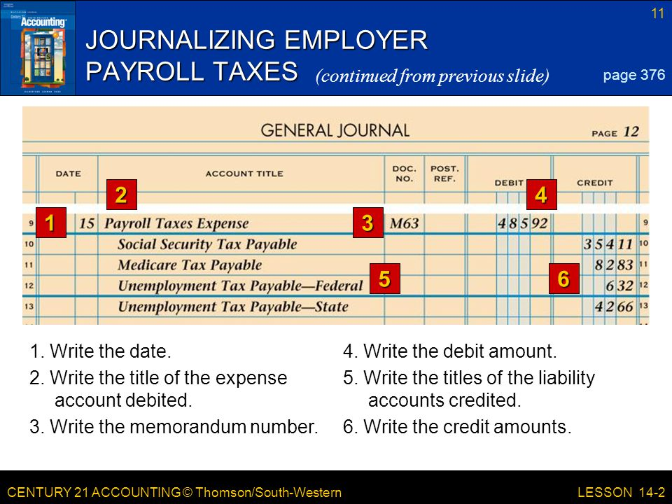 CENTURY 21 ACCOUNTING © Thomson/South-Western 11 LESSON 14-2 JOURNALIZING EMPLOYER PAYROLL TAXES page