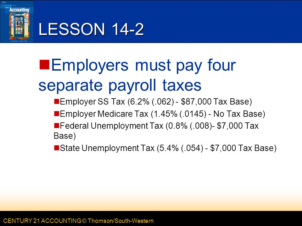 CENTURY 21 ACCOUNTING © Thomson/South-Western LESSON 14-2 Employers must pay four separate payroll taxes Employer SS Tax (6.2% (.062) - $87,000 Tax Base) Employer Medicare Tax (1.45% (.0145) - No Tax Base) Federal Unemployment Tax (0.8% (.008)- $7,000 Tax Base) State Unemployment Tax (5.4% (.054) - $7,000 Tax Base)