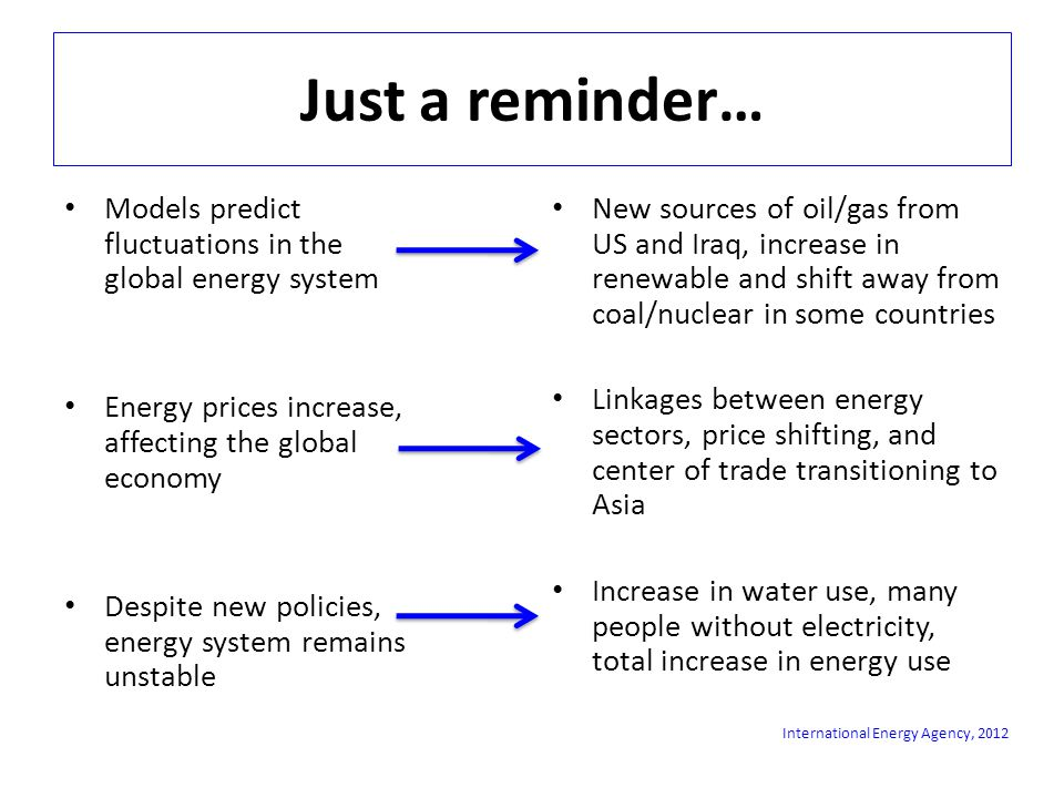 Just a reminder… Models predict fluctuations in the global energy system Energy prices increase, affecting the global economy Despite new policies, energy system remains unstable International Energy Agency, 2012 New sources of oil/gas from US and Iraq, increase in renewable and shift away from coal/nuclear in some countries Linkages between energy sectors, price shifting, and center of trade transitioning to Asia Increase in water use, many people without electricity, total increase in energy use