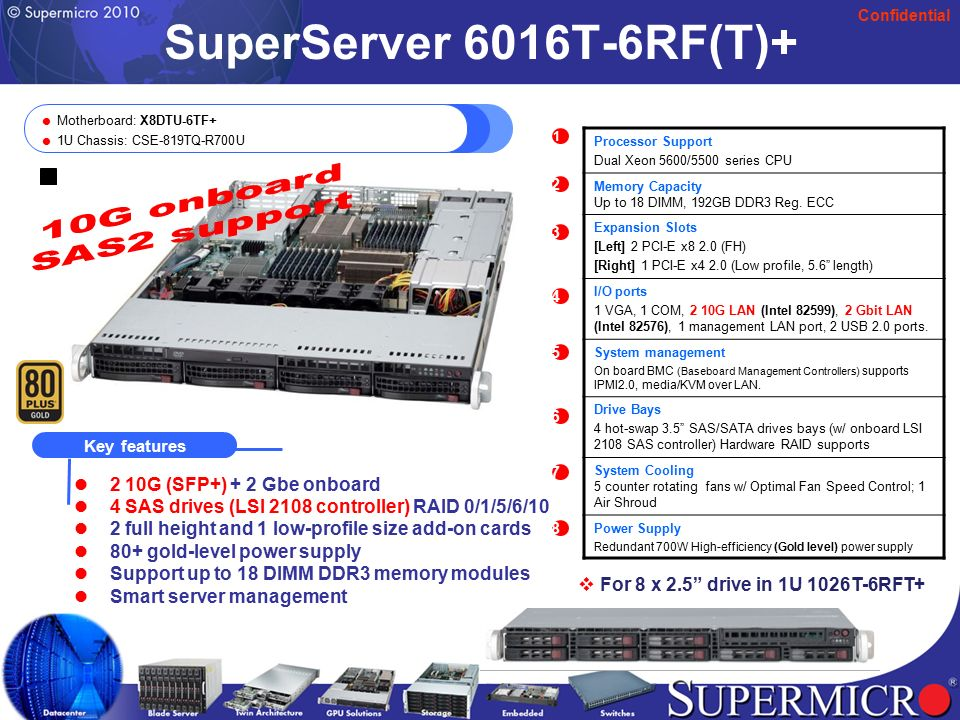 Supermicro © 2009 GPU Solutions Universal I/O Double-Sided