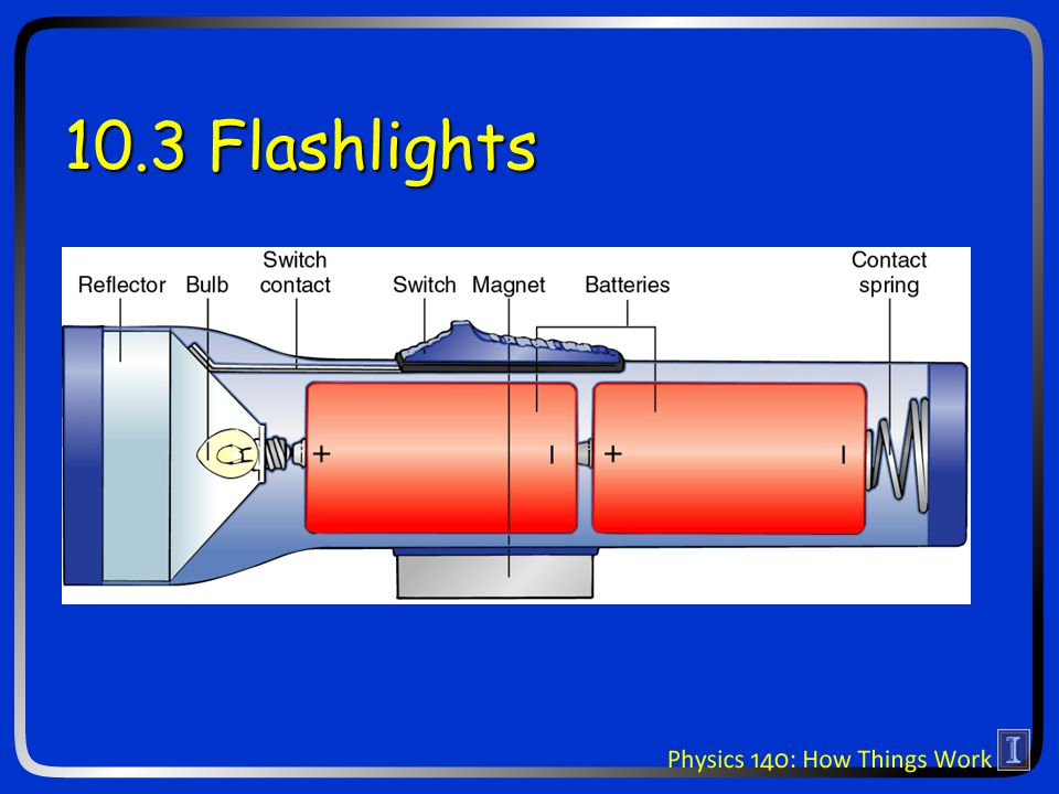 10 3 Flashlights  Observations About Flashlights They turn