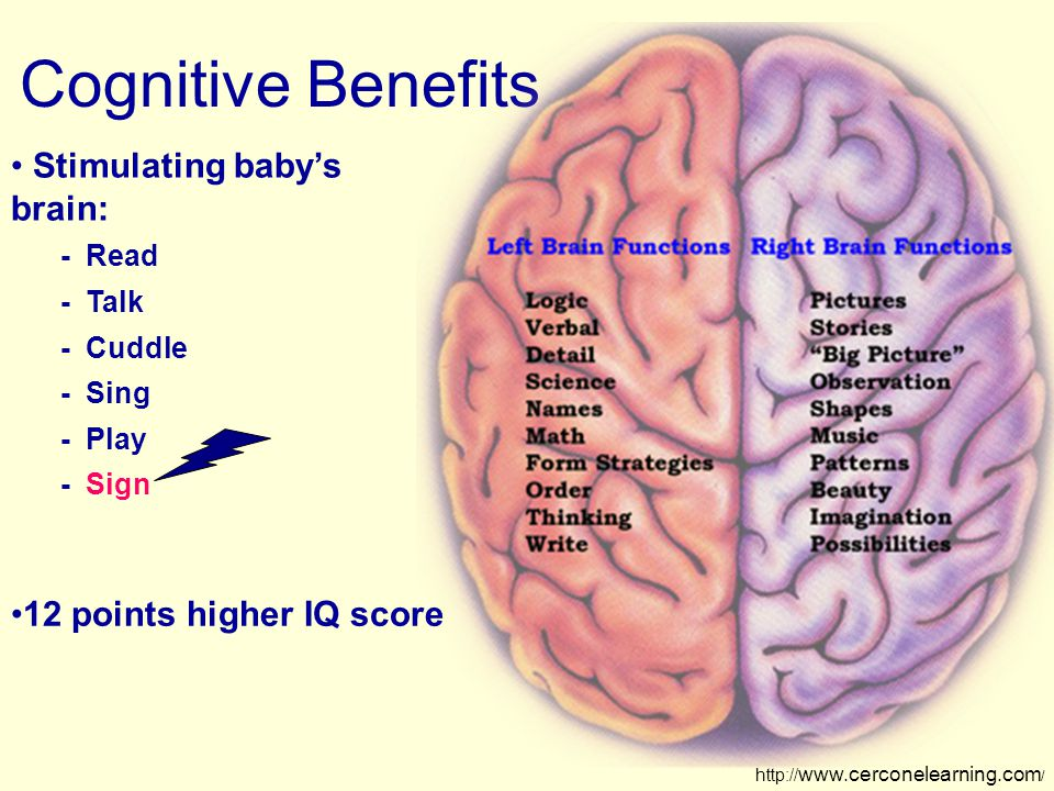 Cognitive Benefits     / 12 points higher IQ score Stimulating baby's brain: - Read - Talk - Cuddle - Sing - Play - Sign