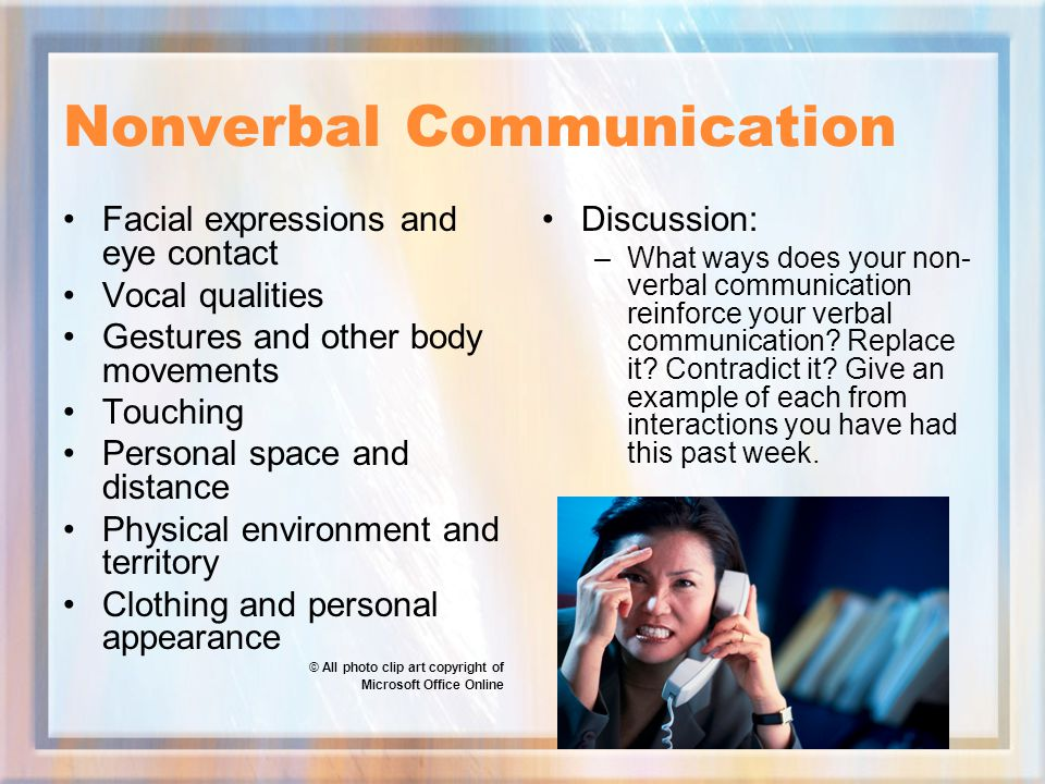 Nonverbal Communication Facial expressions and eye contact Vocal qualities Gestures and other body movements Touching Personal space and distance Physical environment and territory Clothing and personal appearance © All photo clip art copyright of Microsoft Office Online Discussion: –What ways does your non- verbal communication reinforce your verbal communication.