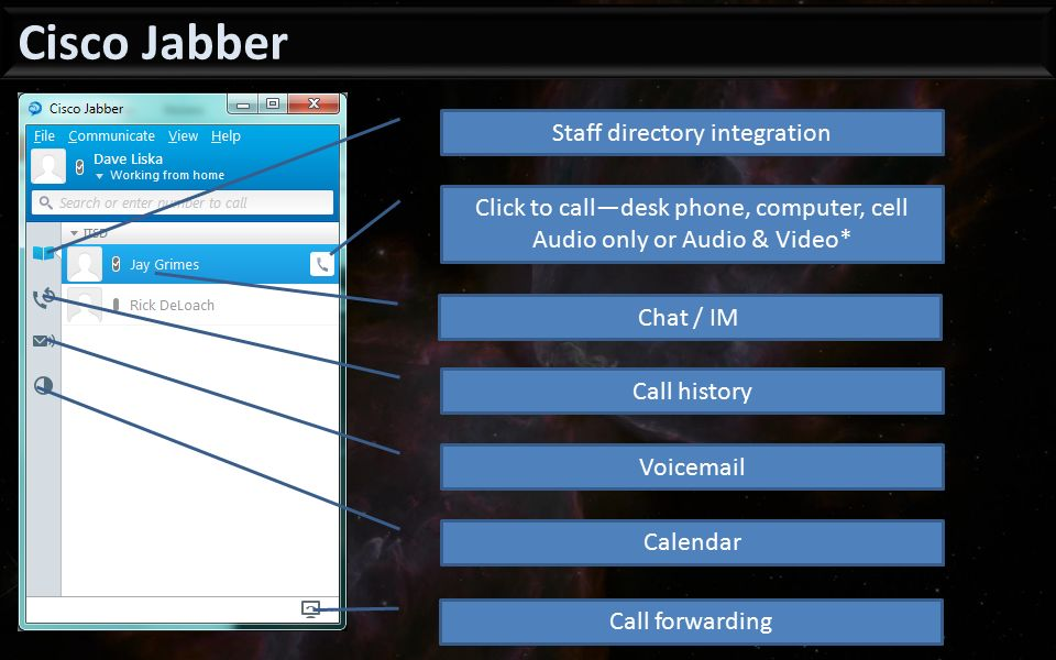 "VoIP"" Update New / expanded voice, collaboration, and mobility"