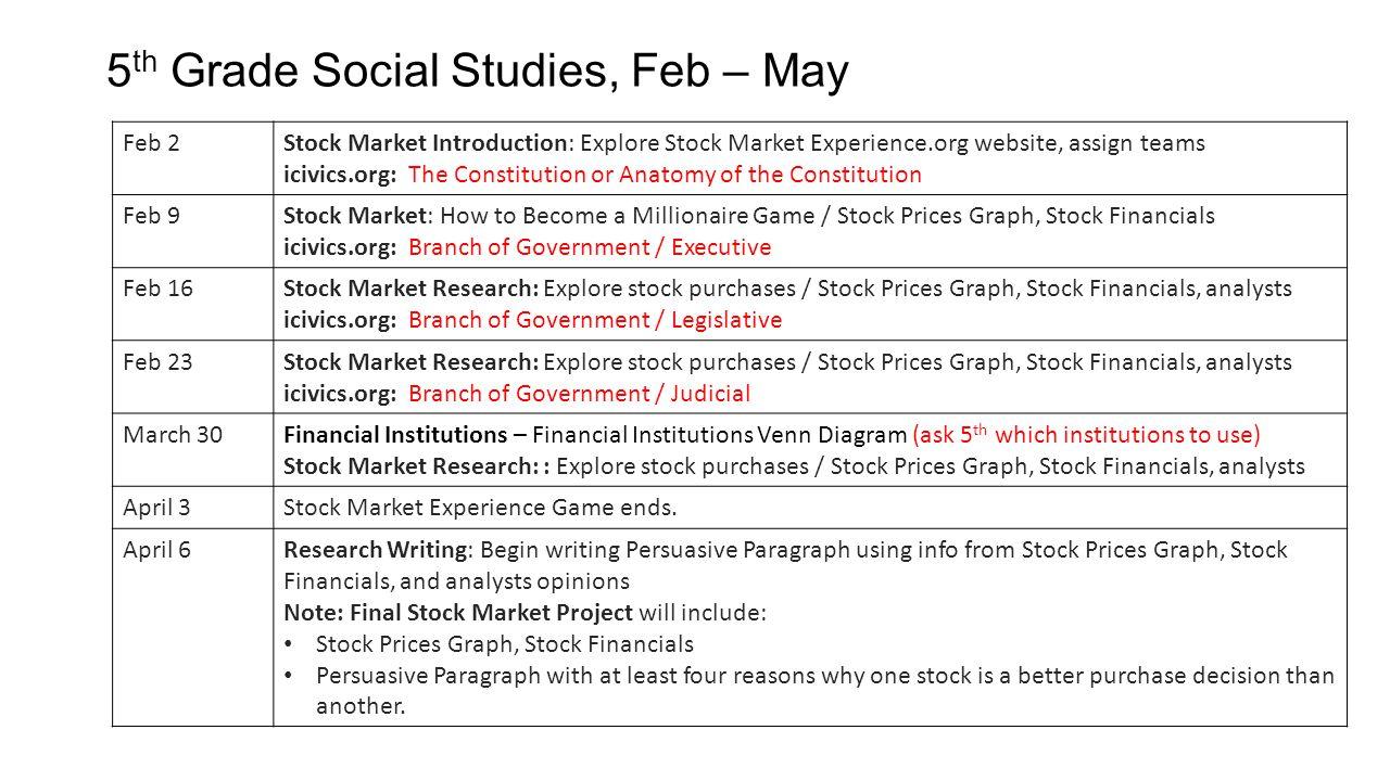5 Th Grade Social Studies Feb May Feb 2stock Market Introduction