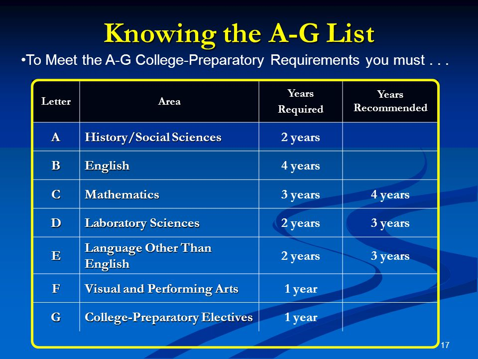 17 Knowing the A-G List To Meet the A-G College-Preparatory Requirements you must...