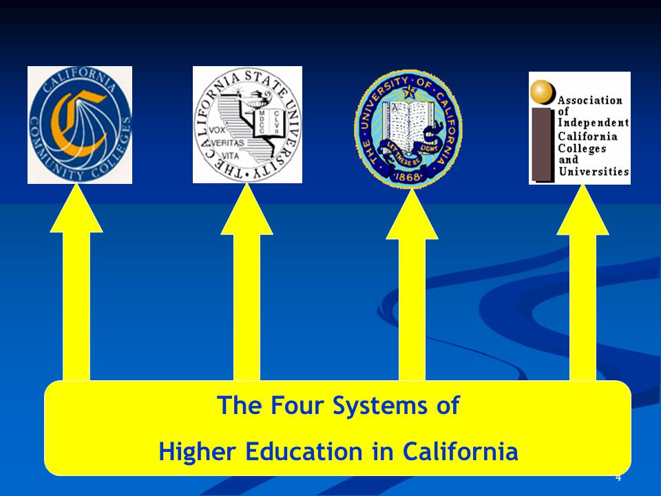 4 The Four Systems of Higher Education in California