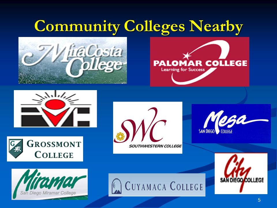 5 Community Colleges Nearby