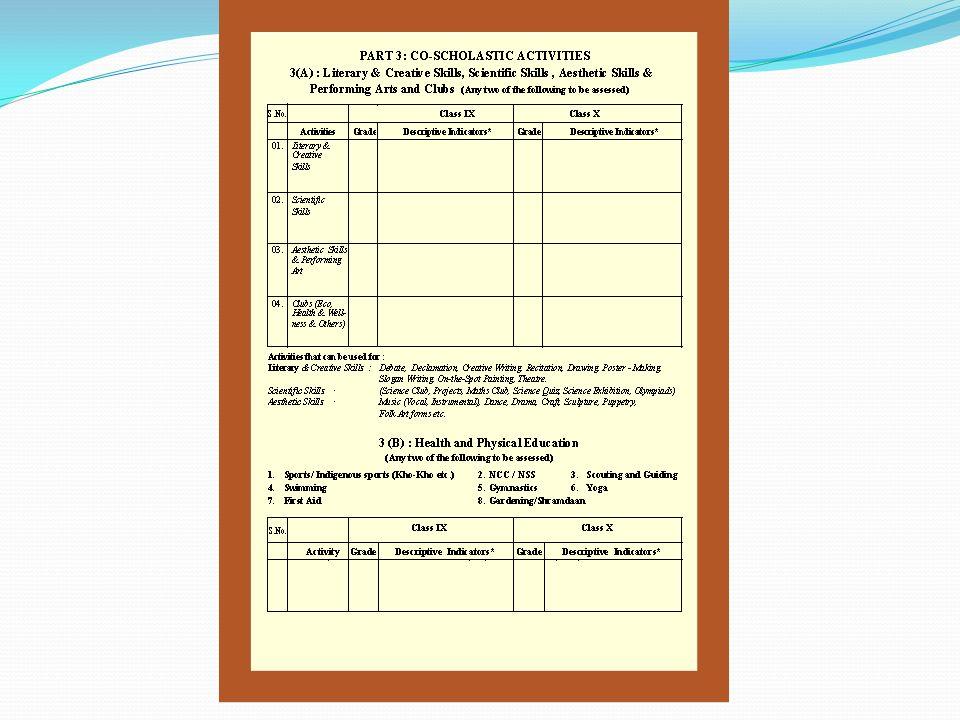 community essay sample nursing school application