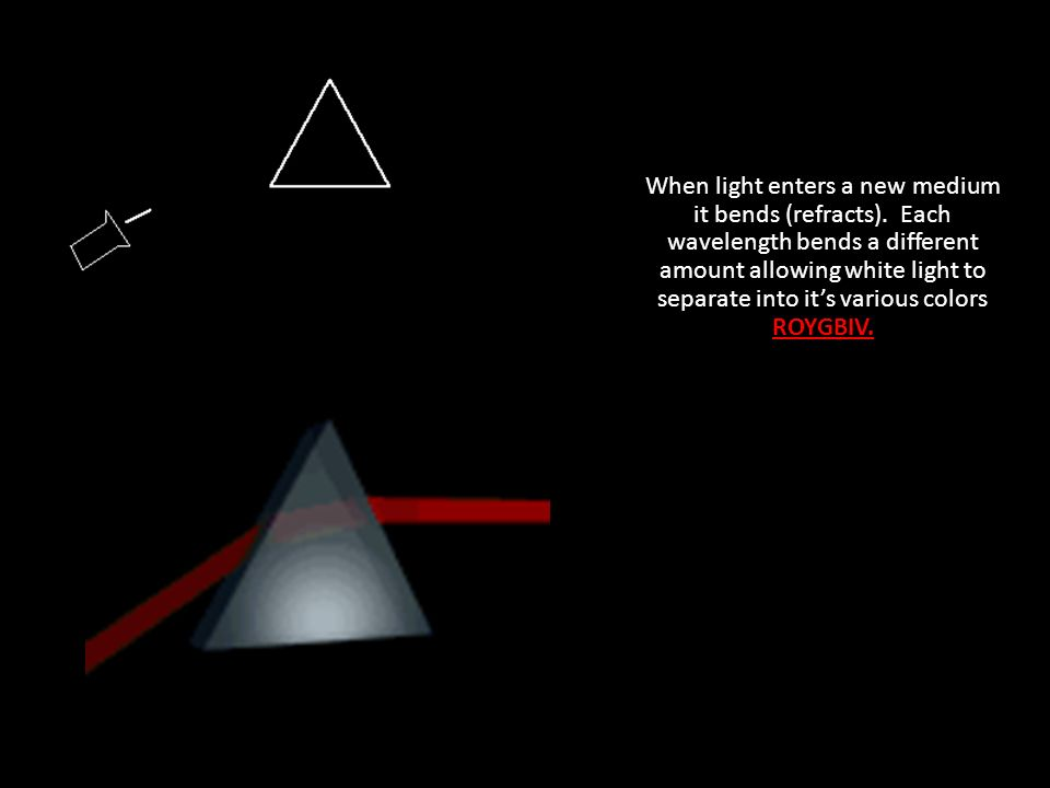 When light enters a new medium it bends (refracts).