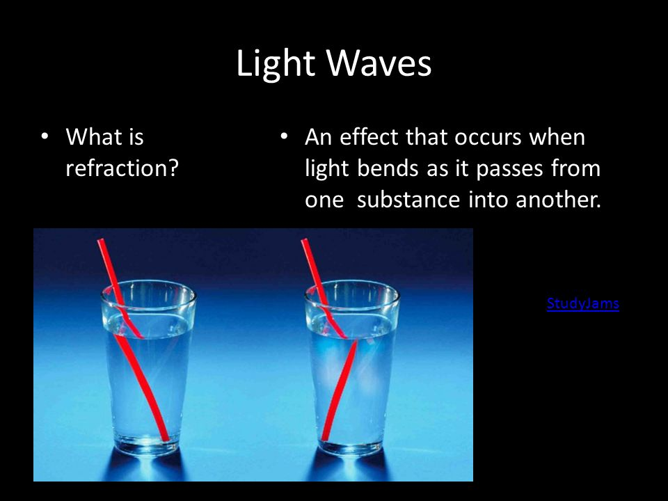 Light Waves What is refraction.