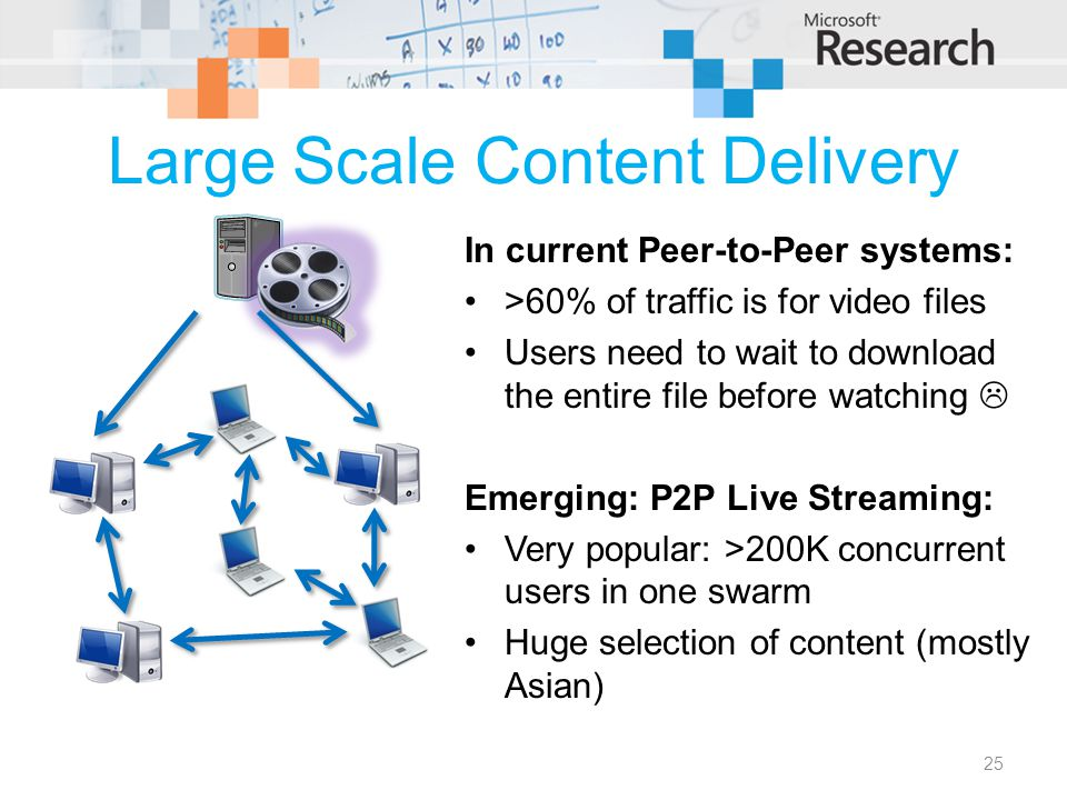 Large Scale Content Delivery In current Peer-to-Peer systems: >60% of traffic is for video files Users need to wait to download the entire file before watching  Emerging: P2P Live Streaming: Very popular: >200K concurrent users in one swarm Huge selection of content (mostly Asian) 25