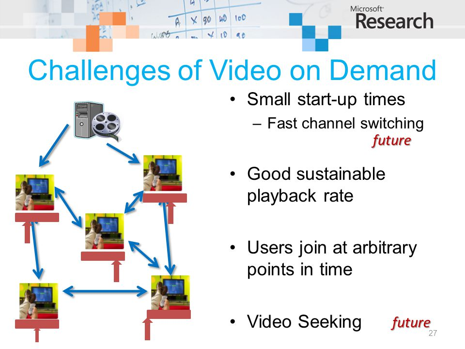 Challenges of Video on Demand Small start-up times –Fast channel switching Good sustainable playback rate Users join at arbitrary points in time Video Seekingfuturefuture 27