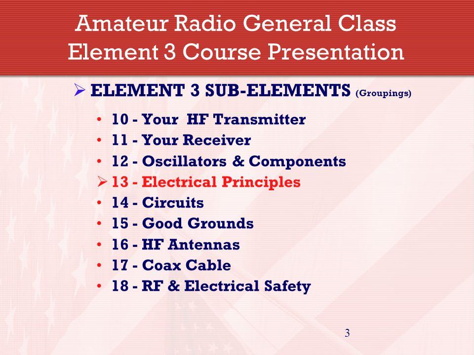 Amateur Radio License Exam Questions
