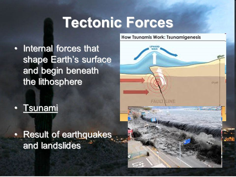 Tectonic Forces Internal forces that shape Earth's surface and begin beneath the lithosphereInternal forces that shape Earth's surface and begin beneath the lithosphere TsunamiTsunami Result of earthquakes and landslidesResult of earthquakes and landslides