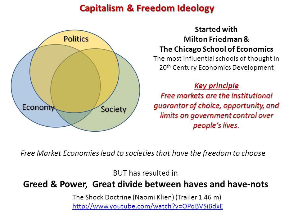 friedman free market