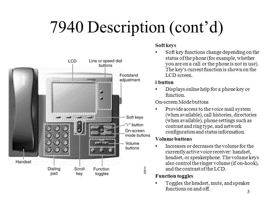 Cisco phone status