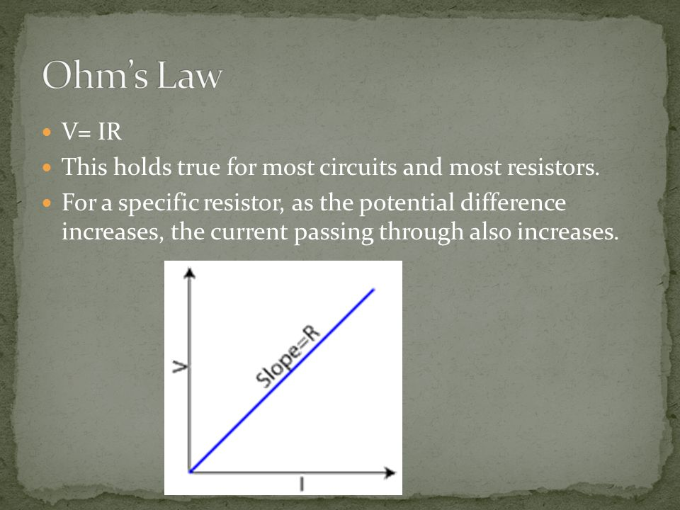 V= IR This holds true for most circuits and most resistors.