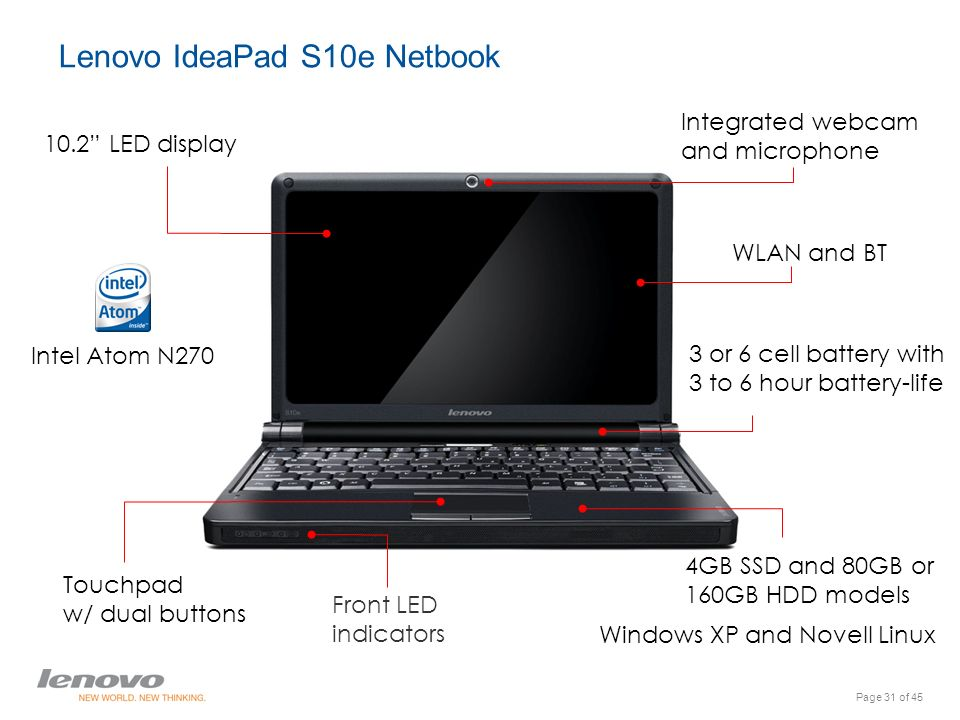 LENOVO THINKPAD EDGE E430 0.3M INTEGRATED CAMERA DRIVER (2019)