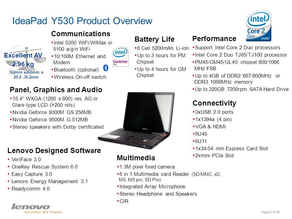 Lenovo Confidential| © 2009 Lenovo ASI IdeaFamily Update