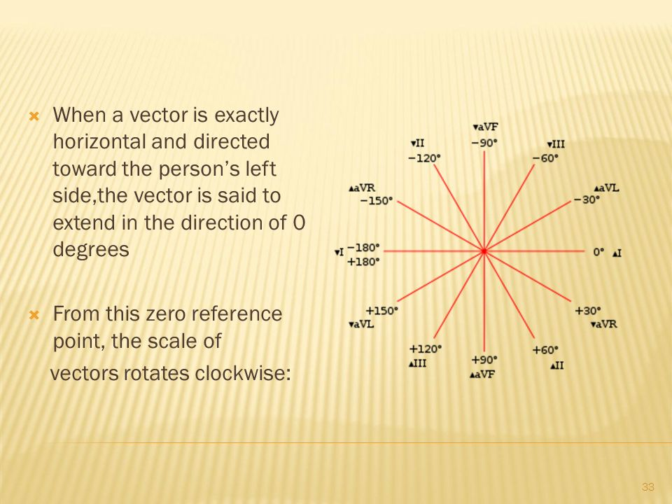  When a vector is exactly horizontal and directed toward the person's left side,the vector is said to extend in the direction of 0 degrees  From this zero reference point, the scale of vectors rotates clockwise: 33