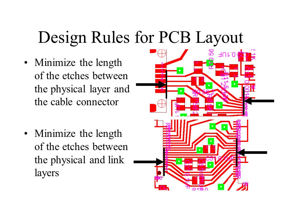 Design Rules for PCB Layout Minimize the length of the etches between the physical layer and the cable connector Minimize the length of the etches between the physical and link layers
