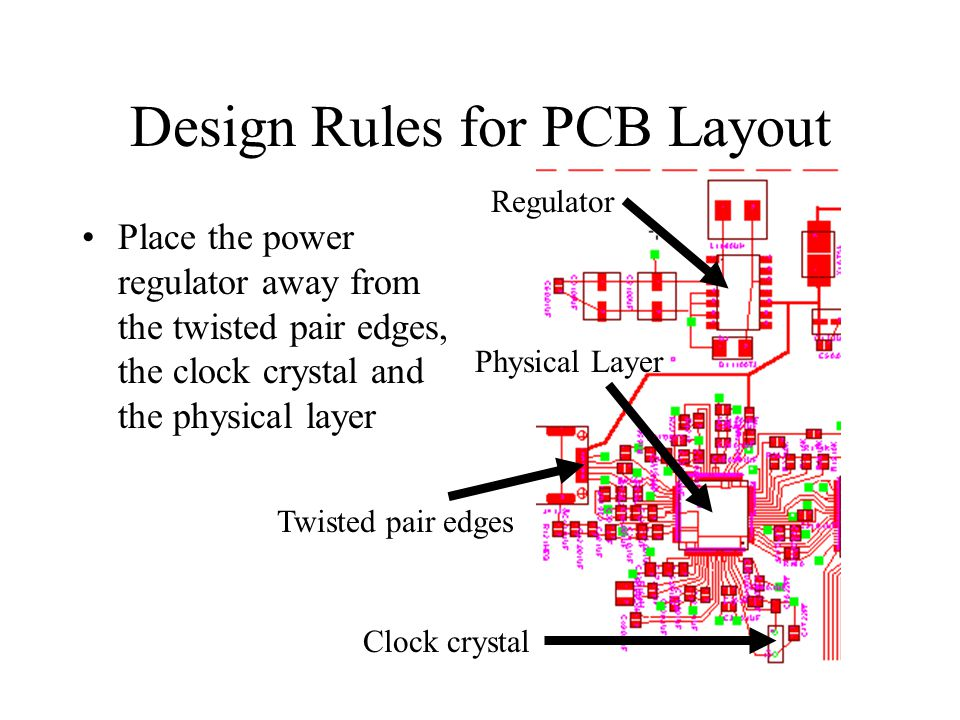 Design Rules for PCB Layout Place the power regulator away from the twisted pair edges, the clock crystal and the physical layer Regulator Physical Layer Twisted pair edges Clock crystal