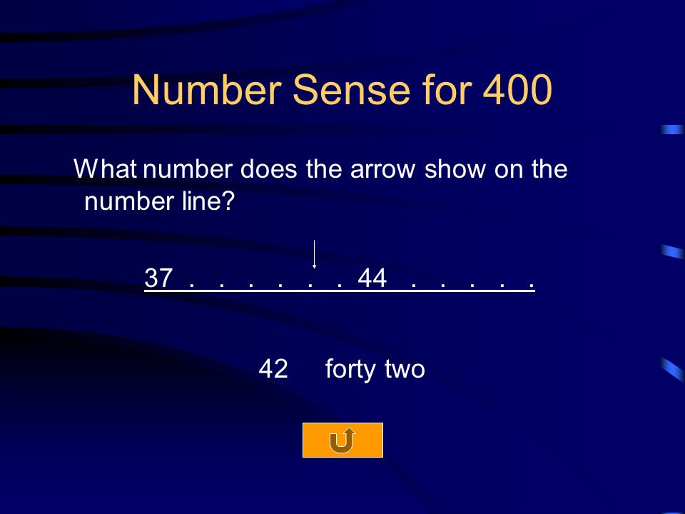 Number Sense for 400 What number does the arrow show on the number line.
