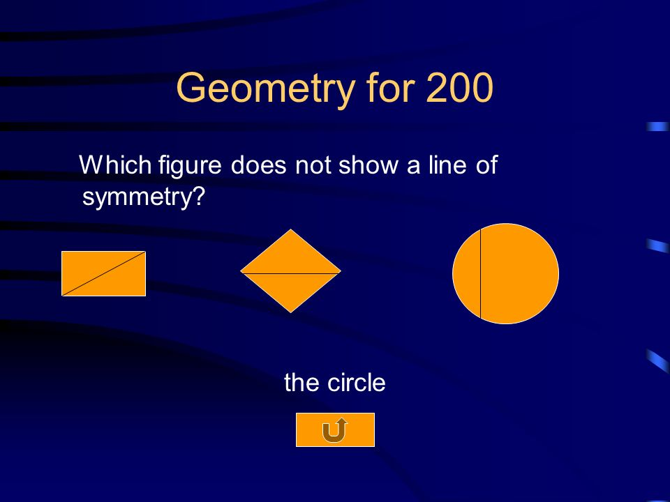Geometry for 200 Which figure does not show a line of symmetry the circle