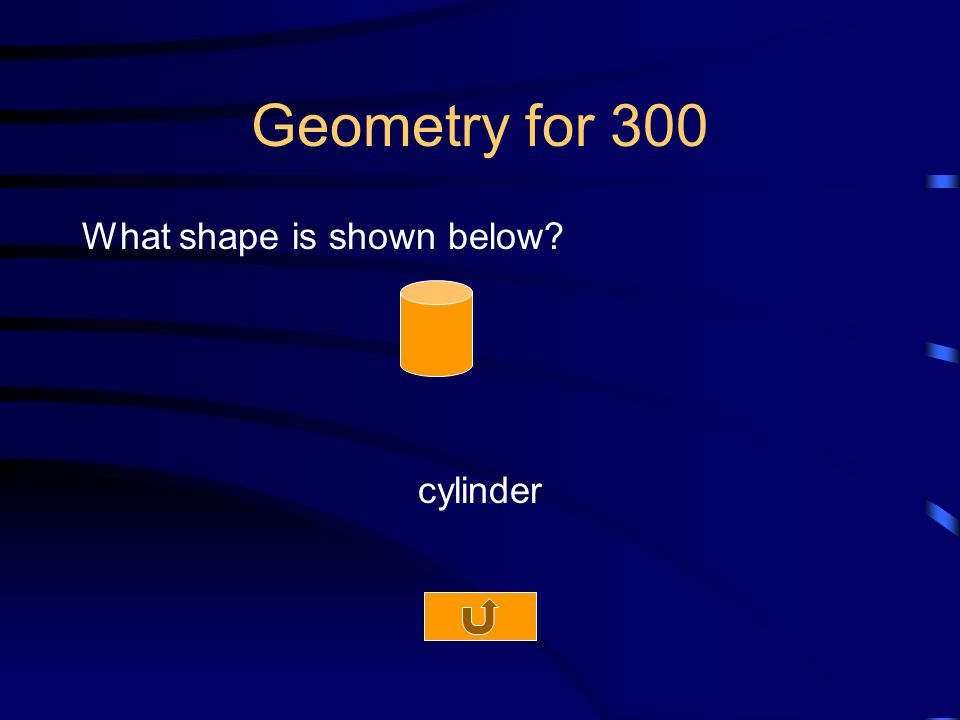 Geometry for 300 What shape is shown below cylinder