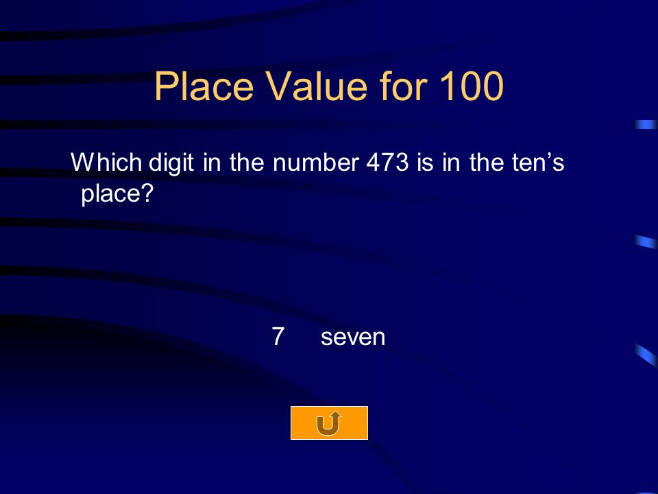 Place Value for 100 Which digit in the number 473 is in the ten's place 7 seven