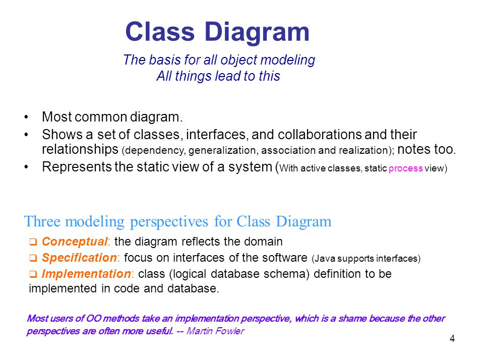 1 module 3 advanced features part i structural diagrams ppt 4 class diagram three modeling perspectives for class diagram conceptual the diagram reflects the ccuart Image collections
