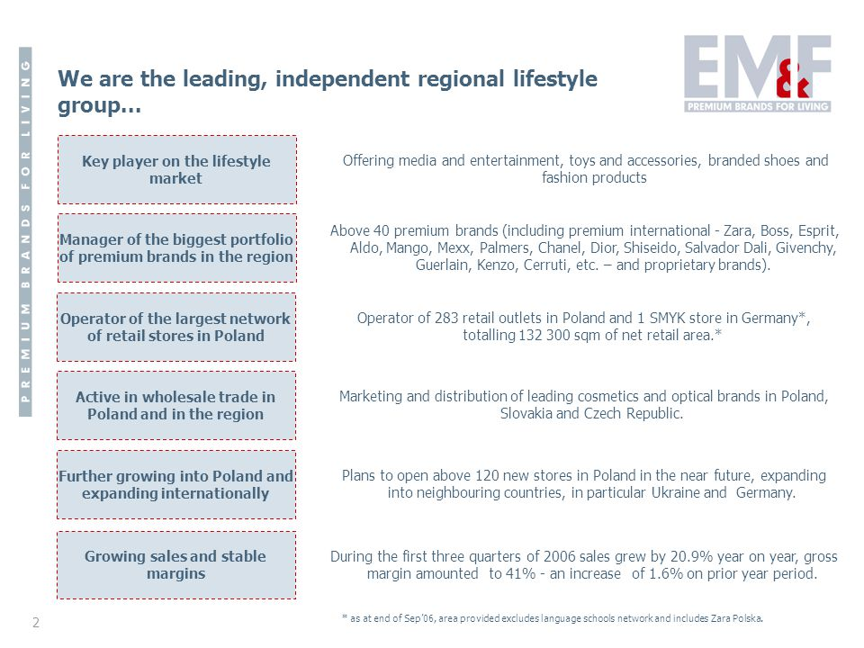 Review of operating and financial performance of EMF Group for the
