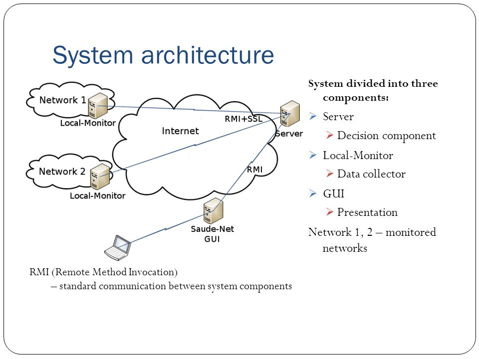 System architecture System divided into three components:  Server  Decision component  Local-Monitor  Data collector  GUI  Presentation Network 1, 2 – monitored networks RMI (Remote Method Invocation) – standard communication between system components