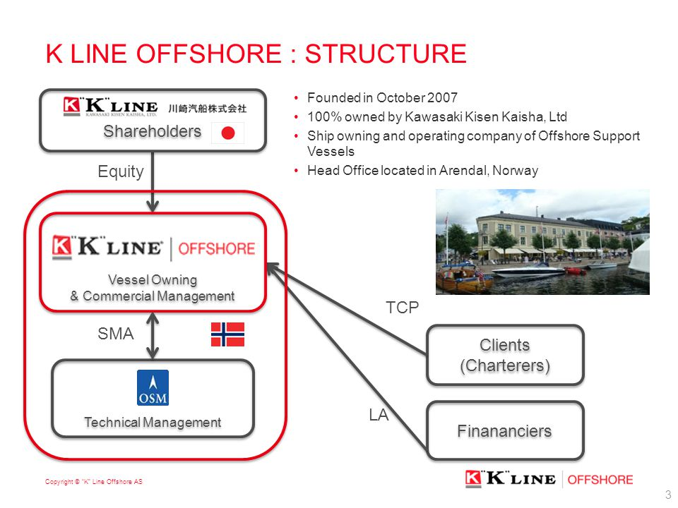 """Copyright © """"K"""" Line Offshore AS K LINE OFFSHORE AS"""