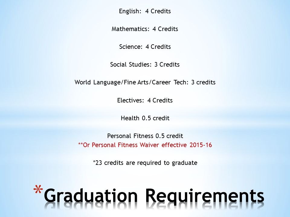 English: 4 Credits Mathematics: 4 Credits Science: 4 Credits Social Studies: 3 Credits World Language/Fine Arts/Career Tech: 3 credits Electives: 4 Credits Health 0.5 credit Personal Fitness 0.5 credit **Or Personal Fitness Waiver effective *23 credits are required to graduate