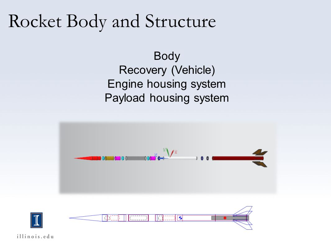 Critical Design Review Presentation Jan 20 Ppt Download Engine Housing Diagram 5 Rocket Body And Structure Recovery Vehicle System Payload