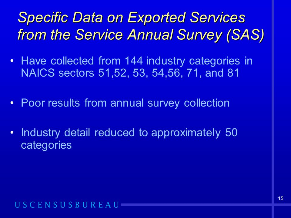 15 Specific Data on Exported Services from the Service Annual Survey (SAS) Have collected from 144 industry categories in NAICS sectors 51,52, 53, 54,56, 71, and 81 Poor results from annual survey collection Industry detail reduced to approximately 50 categories